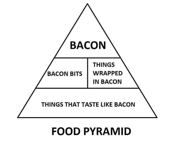bacon pyramid